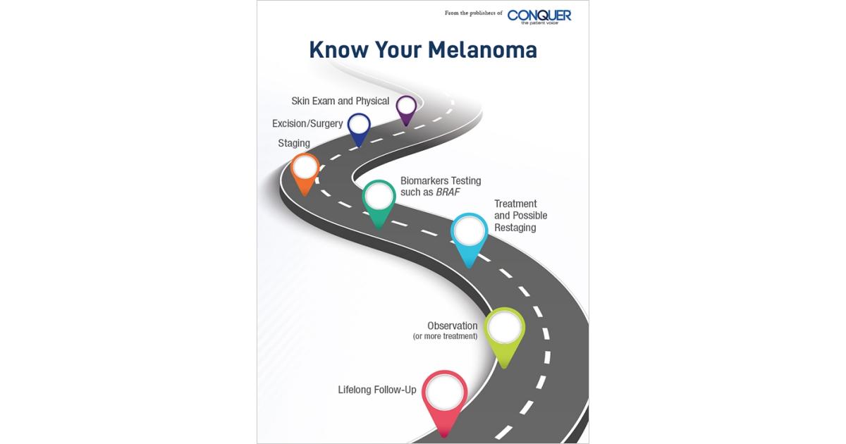 Know Your Melanoma