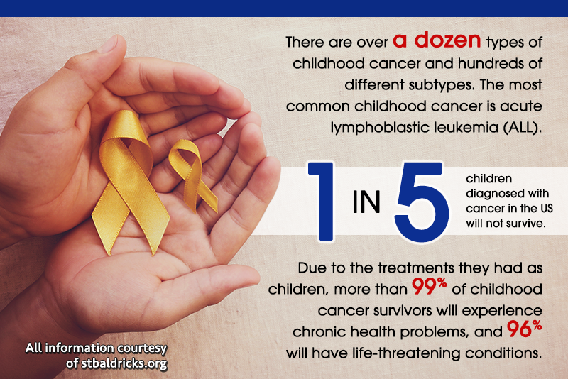 Pediatric Cancer 02