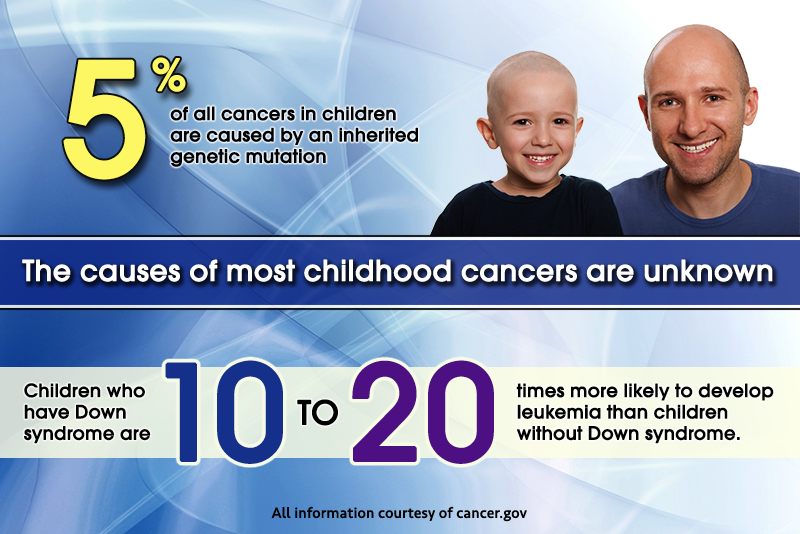 Pediatric Cancer 03