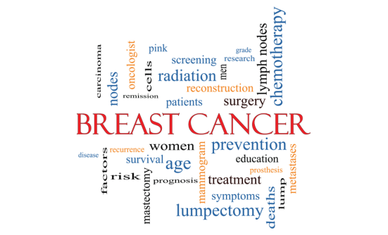 "Becoming ""Fluent"" in Breast Cancer: These Are the Terms You Need to Know"