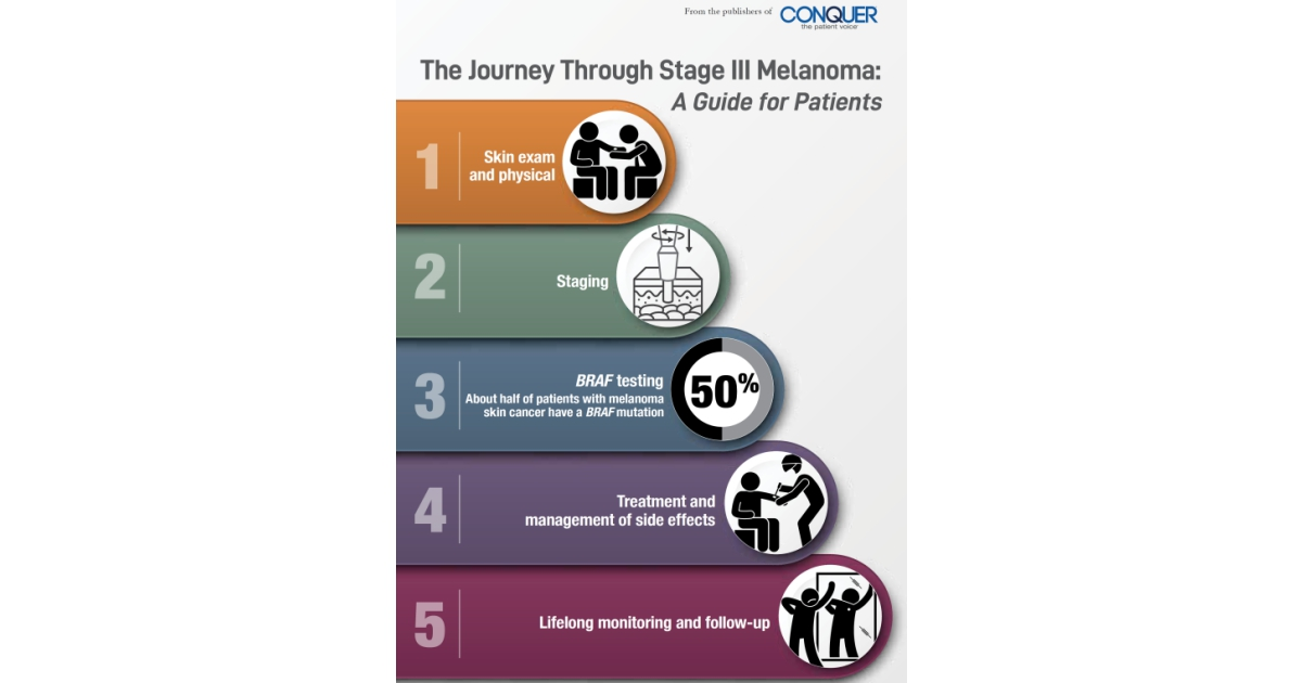 The Journey Through Stage III Melanoma: A Guide for Patients