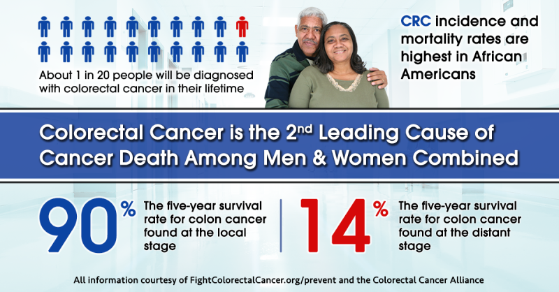 Colorectal Infographic2