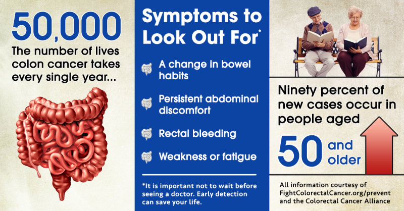 Colorectal Infographic3