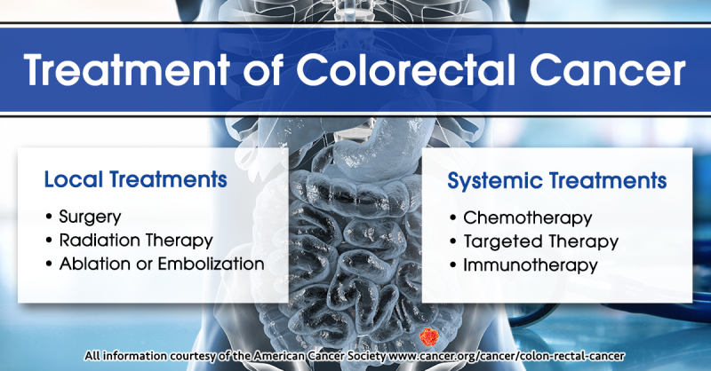 Colorectal Infographic4