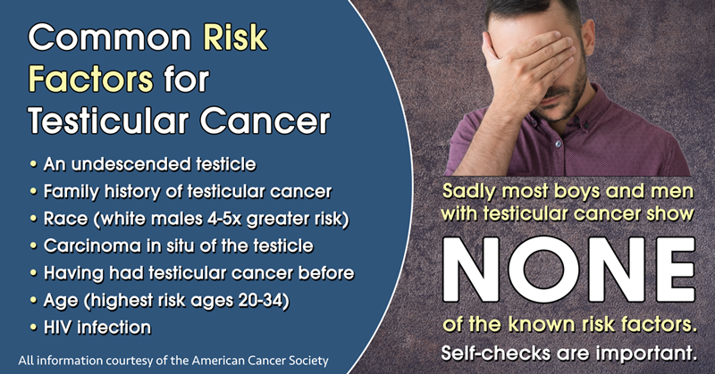 TestCancer InfoGraphics 2